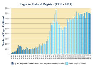 Pages-in-the-federal-register-2014